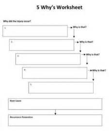 5 Whys Worksheet Template