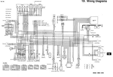 Honda Cbr Wiring Schematic