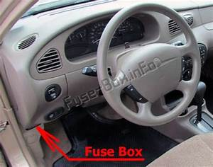 Fuse Box Diagram  U0026gt  Mercury Tracer  1997