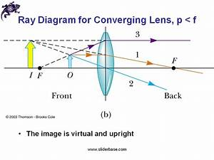 25 Ray Diagram For Converging Lenses