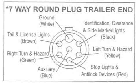 Typical Trailer Wiring Diagramcircuit Schematic