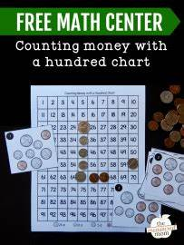 Counting Money With A Hundred Chart The Measured