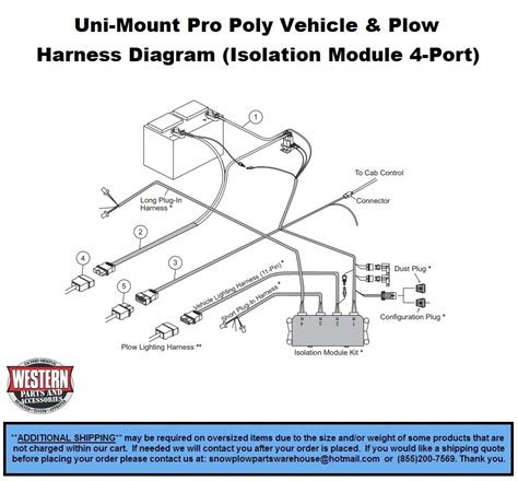 Uni Mount Snowplows Western Snowplow Parts With Diagrams