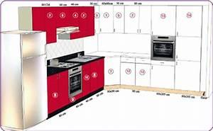 Dimension Standard Meuble Cuisine : meuble de cuisine maroc ~ Teatrodelosmanantiales.com Idées de Décoration