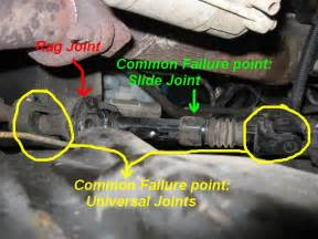 How To Remove The Steering Knuckle On A Chevy Four Wheel