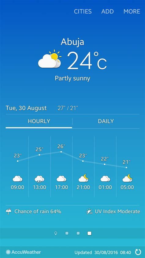 nigeria nairaland cities forecast major weather general