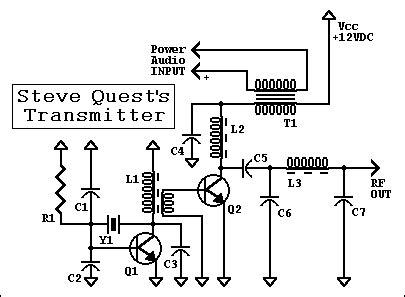 Radio Circuits Blog Steve Quest Transmitter