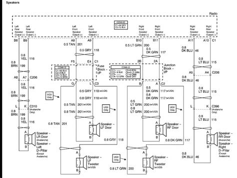 2001 Chevy Impala Radio Wiring Diagram by 2004 Cavalier Stereo Wiring Schematic Wiring Forums