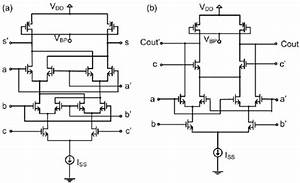 source coupled full adder circuit a sum generation b With 8 bit adder circuit
