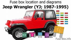 1995 Jeep Yj Fuse Box Diagram