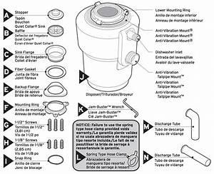 Insinkerator Garbage Disposal Parts Diagram