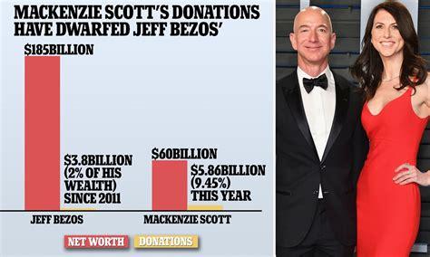 Bezos Wife Net Worth 2020 : Jeff Bezos And Ex Wife ...