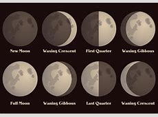 December 2016 Moon Phase Calendar Moon Schedule Free