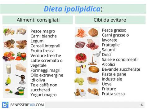 dieta ipolipidica cose fa dimagrire alimenti da