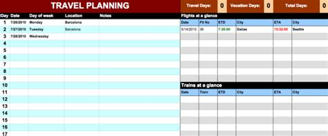 travel itinerary template google docs printable receipt