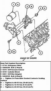 Service Manual  How To Replace Thermostat 1996 Lincoln Continental