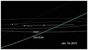 Asteroid 2004 BL86 to sweep close on January 26 -- Science ...