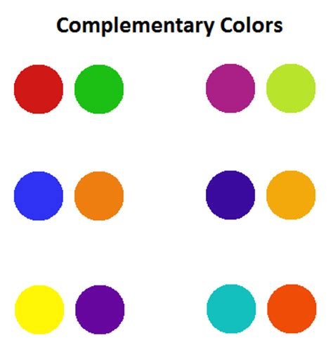 complementary colors list using colors effectively for web design digital