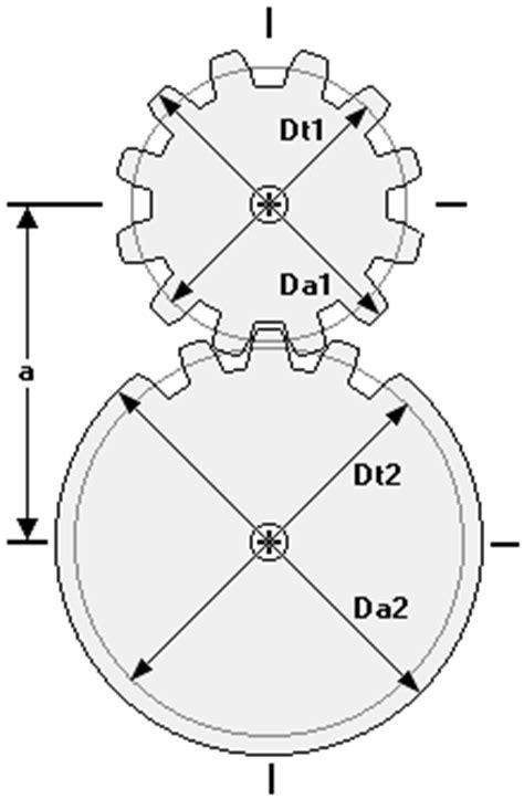 modellbau antriebe und getriebe eisenbahnmodelltechnik