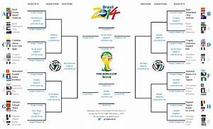 Image Result For Fifa World Cup Draw Table