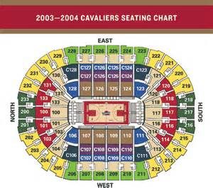ticket central cleveland cavaliers