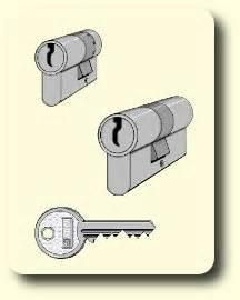 Schließzylinder Beidseitig Schließbar : lexikon sicherheitstechnik doppelzylinder ~ Watch28wear.com Haus und Dekorationen