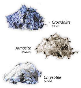 asbestos testing sydney nsw  australia wide airsafe
