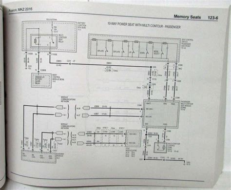 Wrg Wiring Diagrams Lincoln Mkz