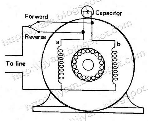 Shaded Pole Motor Wiring 3 Wire by Electric Motor Drawing At Getdrawings Free For