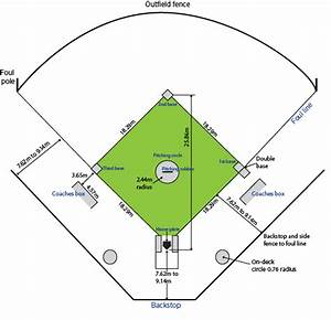 Asa Softball Field Diagram Pictures to Pin on Pinterest ...