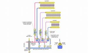 Wirsbo Underfloor Heating Wiring Diagram