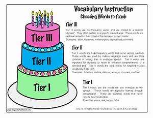 Tier 1 2 3 Vocabulary