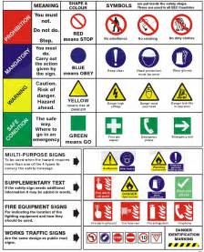 most important kitchen knives health and safety signs learning with pictures