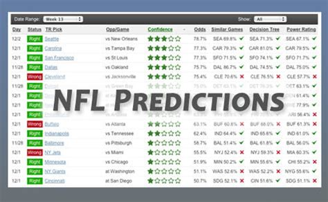 nfl football week  predictions  teamrankingscom
