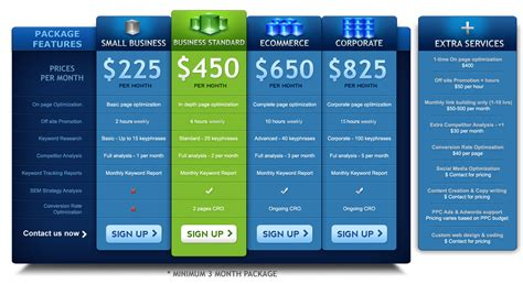 seo services pricing marketing plans