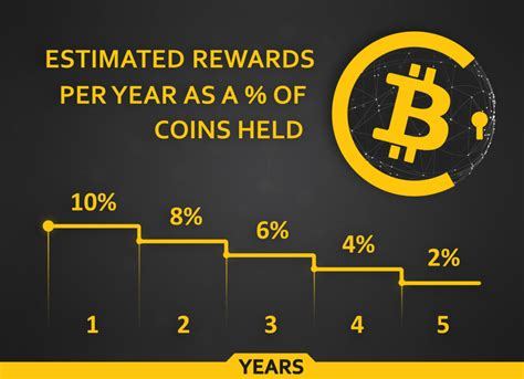 A distributed, worldwide, decentralized digital money. Block Rewards:
