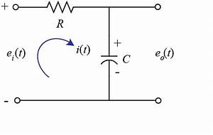 control tutorials for matlab and simulink time response With circuit of resistor and capacitor is converted into a parallel circuit