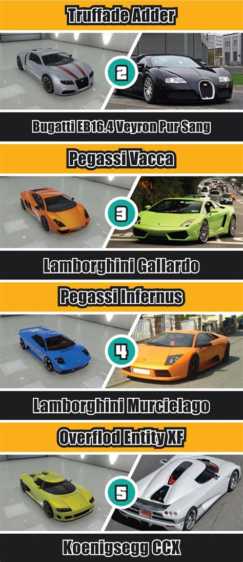 koenigsegg one 1 logo gta v cars and their real life counterparts infographic
