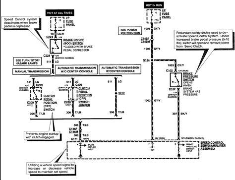 Schematics Diagrams Ford Explorer Cruise