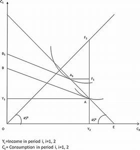 Financial Crisis and Liquidity Trap Some Theoretical and ...