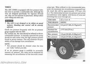 1986 Honda Atc250sx Atv Owners Manual