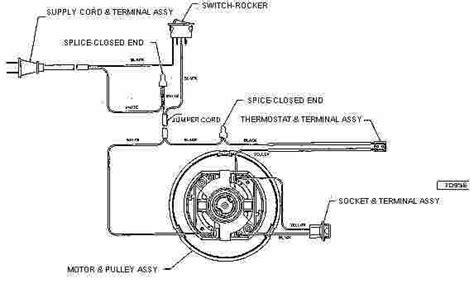 Eureka Motor Assembly Evacuumstore