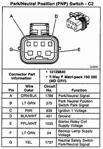 Im Looking For A Transmission Wirng Diagram   Pinout