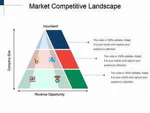 93262099 Style Layered Pyramid 3 Piece Powerpoint