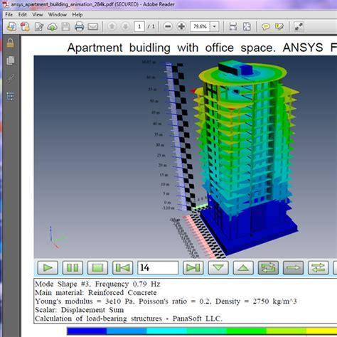 3D PDF Example Engineering Analysis, CAE, Simulation |PDF3D