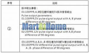 General 5 Axis Wireless Electronic Mpg Manual Pulse