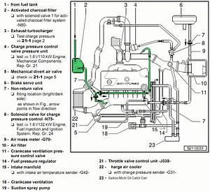 Suction Pump System Removal - Skoda Octavia Mk I