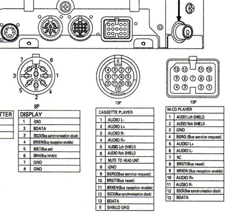 Peugeot 306 Phase 3 Wiring Diagram by Possibly Pinout Of Pioneer Headunit In Renault Espace Iii