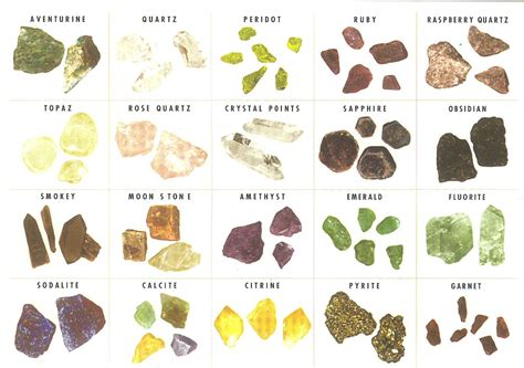 Printable Rock And Mineral Chart Pictures To Pin On Pinterest Pinsdaddy