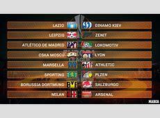 Sorteo Europa League Atlético Lokomotiv y Marsella